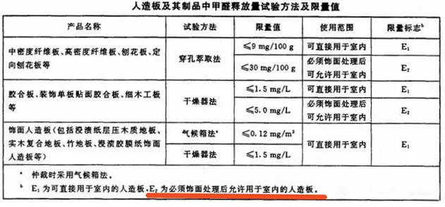 甲醛檢測,甲醛治理,除甲醛公司,除甲醛的方法,康荃環測,國標